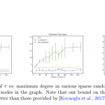 Efficient Intervention Design for Causal Discovery with Latents